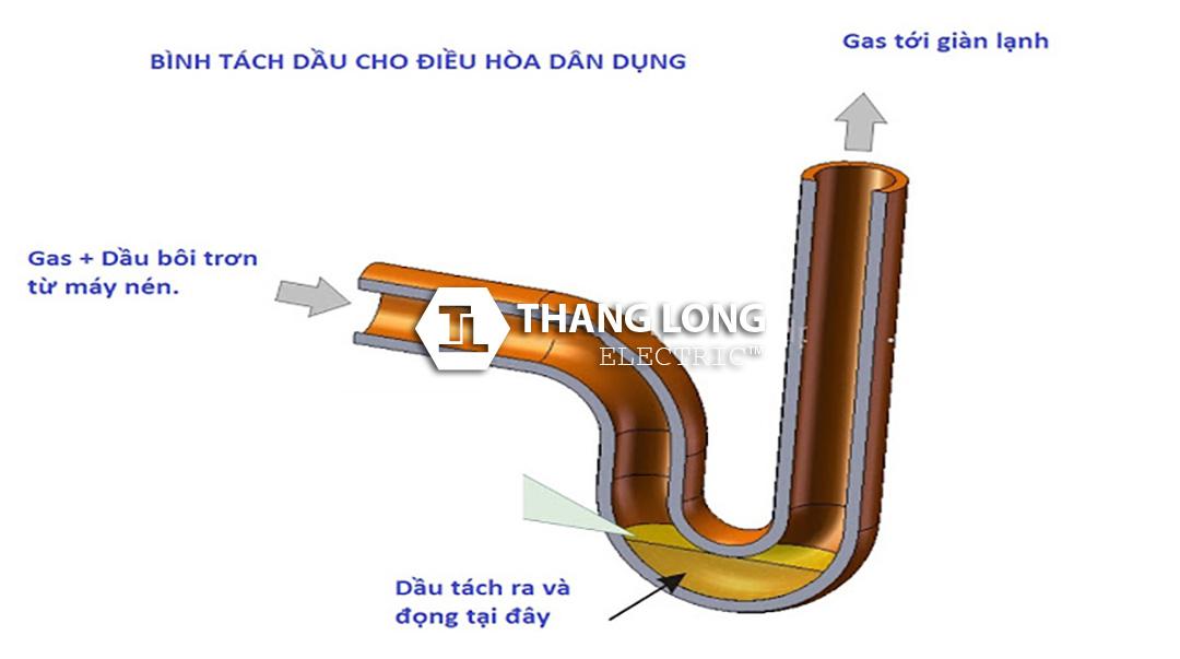 Sơ đồ bẫy dầu cho máy điều hòa