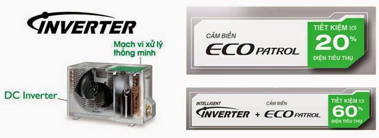 Điều hòa Inverter là gì? Điều hòa inverter có thực sự tiết kiệm điện?